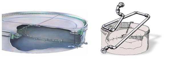它是老式排水管的替代产品图片